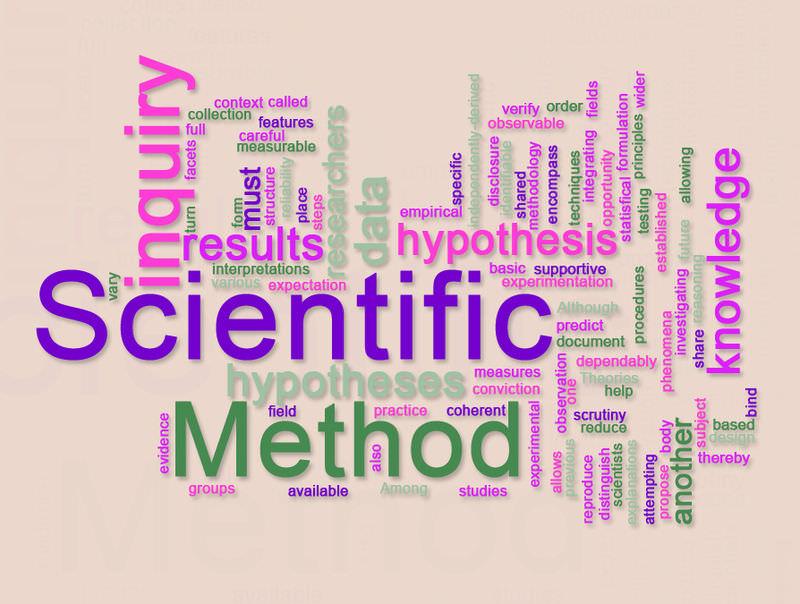 1 1: Scientific Investigation - Biology LibreTexts